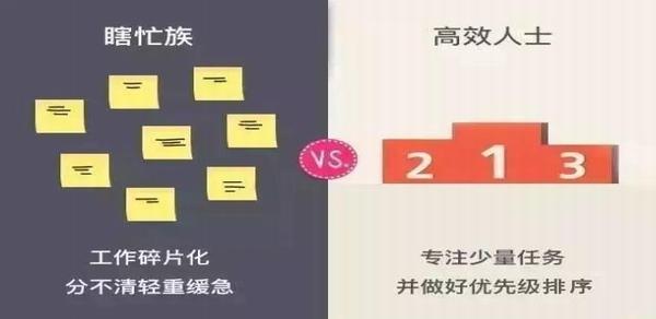 10张图看懂什么是瞎忙和高效的区别-郧阳涛哥博客