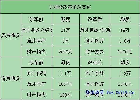 商业车险中附加险详解与案例解析及适用人群-郧阳涛哥博客